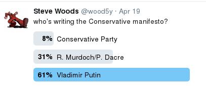 image showing 61% poll result for Vladimir Putin writing Conservative manifesto