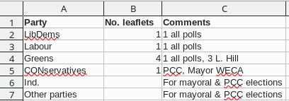 Screenshot of spreadsheet showing Greens with 4 leaflets and other parties with 1 each
