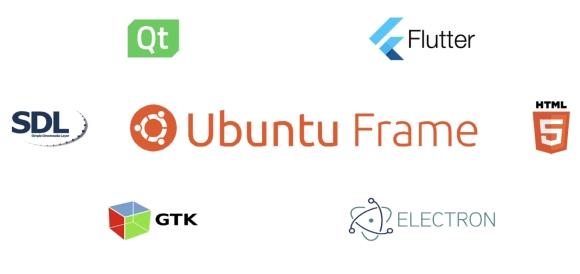 Ubuntu Frame screenshot